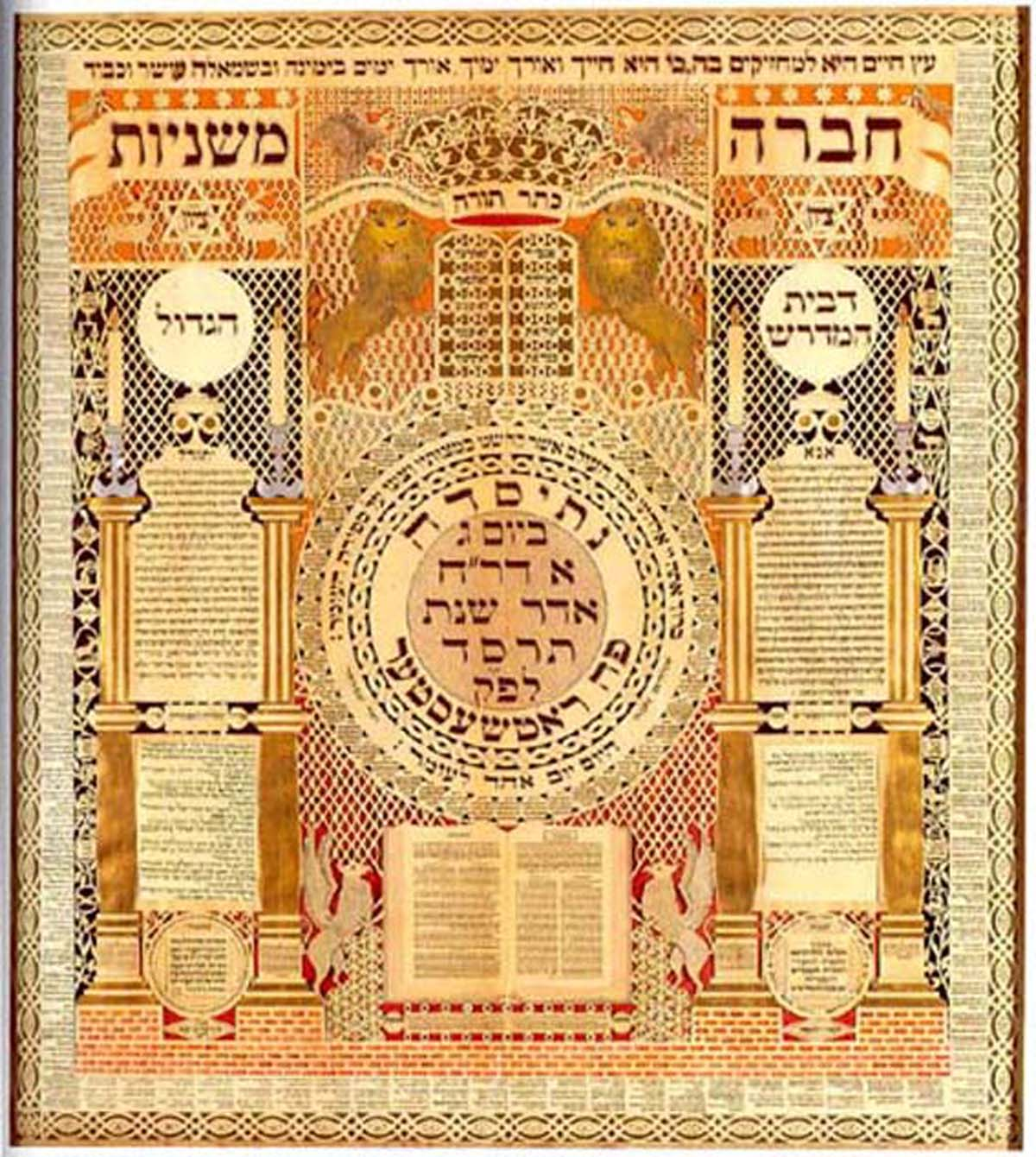 Memorial Plaque and Omer Calender for Hevrah Mishnayyot (1904) Papercut by Baruch Zvi Ring; Jewish Museum, New York, Gift of Temple Beth Hamedrash-Beth Israel, Rochester